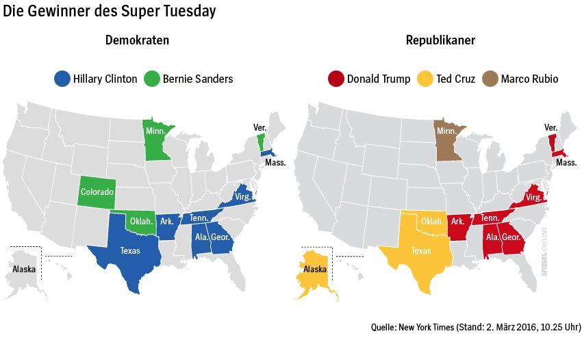 Grafik - Super Tuesday - Gewinner in den Bundesstaaten