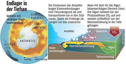 Endlager in der Tiefsee: Gebiete mit niedriger Eisenkonzentration