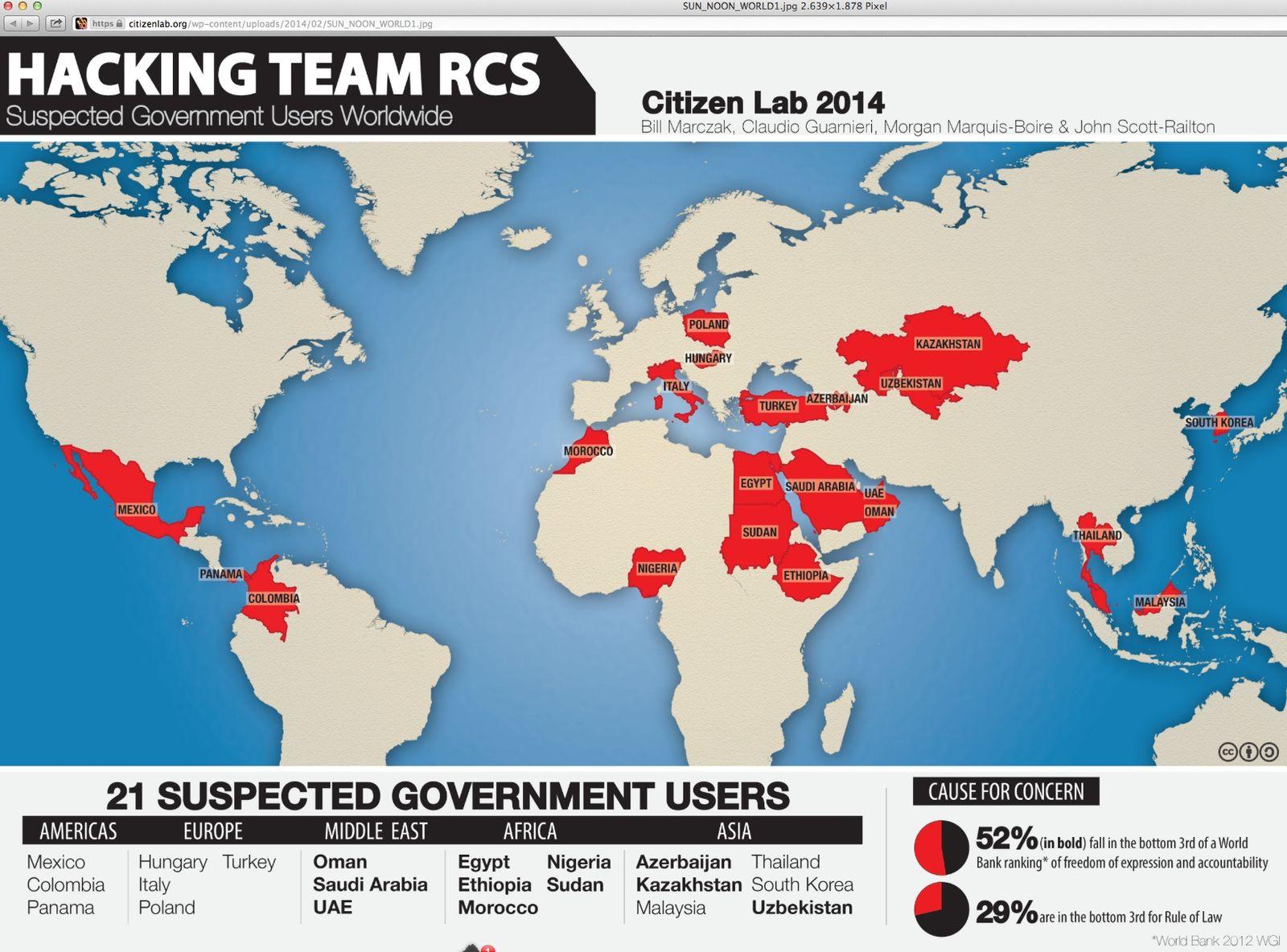 Screenshot/ Citizen Lab/ Hacking Team/ Spionagesoftware