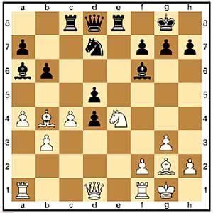 """17. Zug, schwarz: exd5. Fritz holte sich einen Bauern. Was dann folgte, sprengte den Rahmen, den man in den bisherigen Partien als """"normal"""" empfunden hatte"""