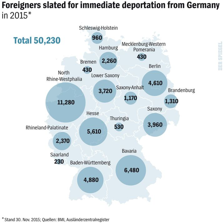 Foreigners slated for deportation in Germany, by state