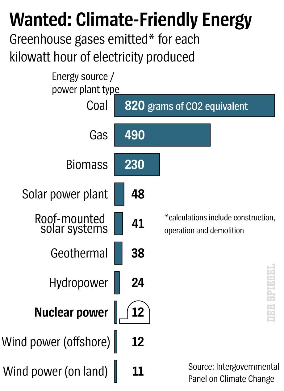 Climate-friendly-energy