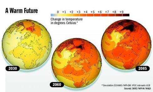 Graphic: A Warm Future