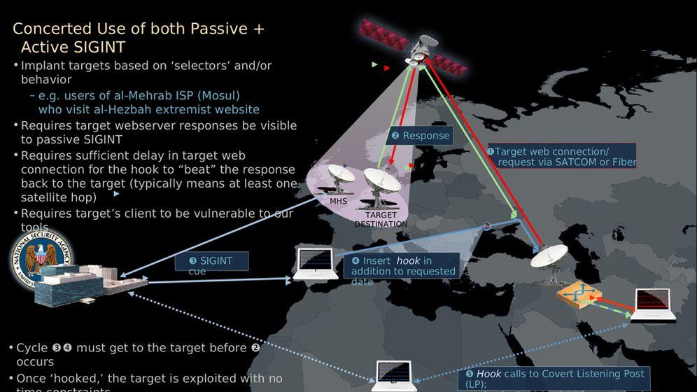 Neue Snowden-Dokumente: NSA will die Herrschaft im Internet