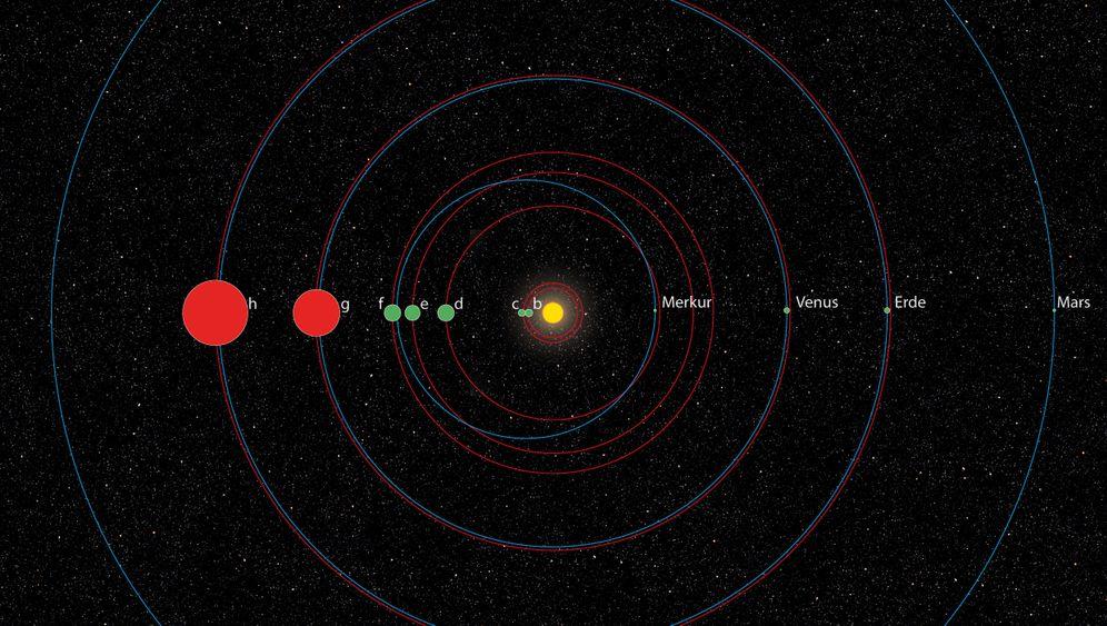 KOI-351: Verhältnisse wie im Sonnensystem
