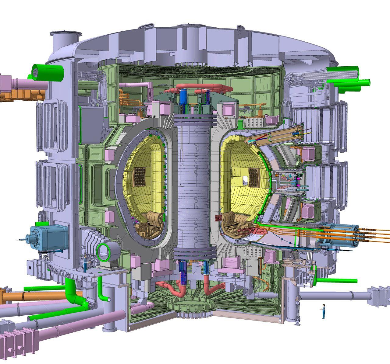 ITER / Thermonuklear Reaktor