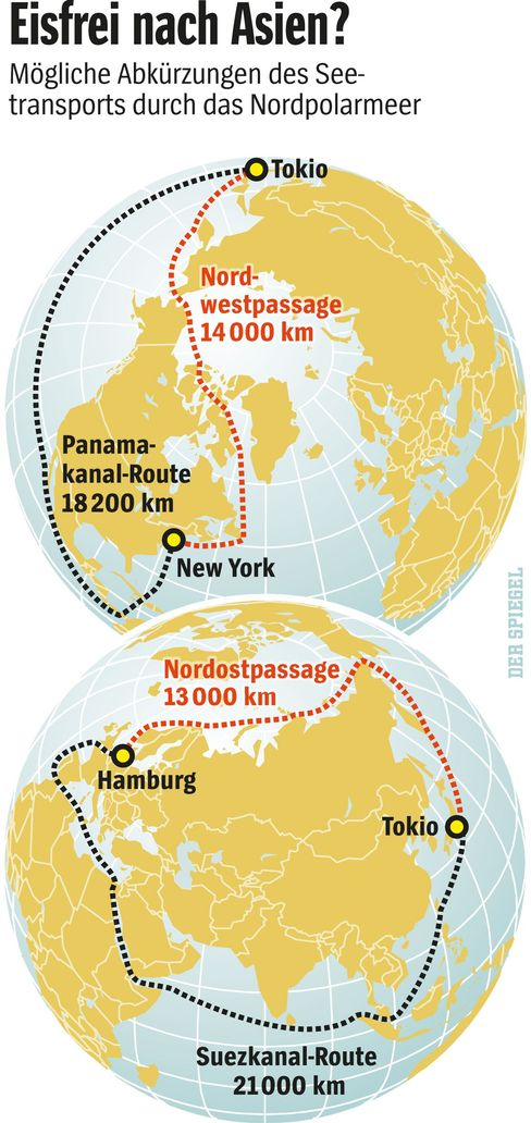 Grafik: Die Abkürzung durch die Arktis