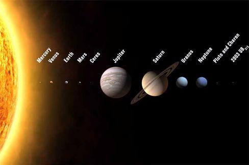 Sonnensystem: Nur noch acht Planeten