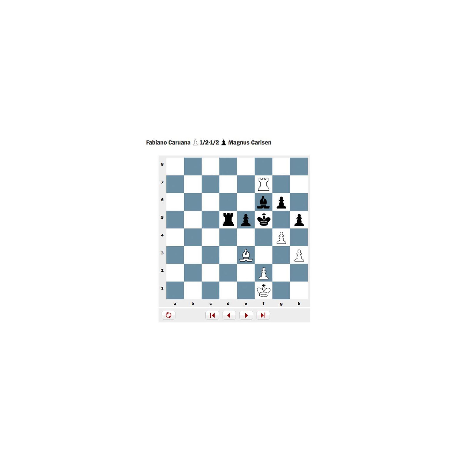 EINMALIGE VERWENDUNG Schach-WM / Screenshot Nachspieltool / Fünfte Partie