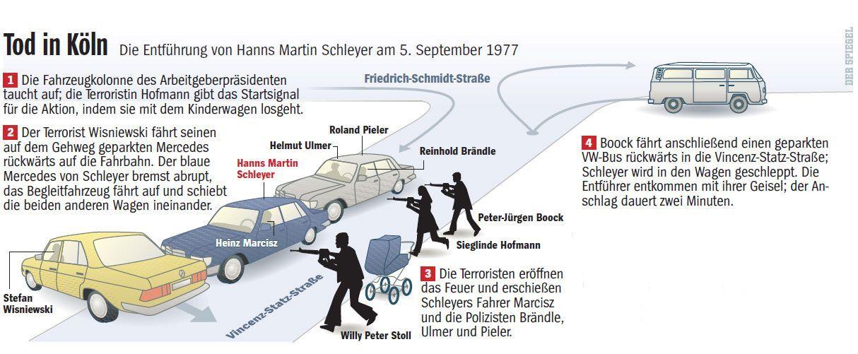 Grafik Schleyer-Entführung / SPIEGEL 35/2002