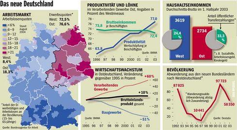Grafik: Das neue Deutschland