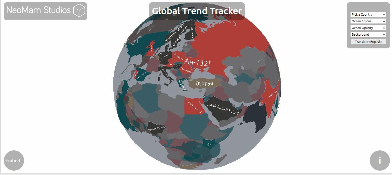 Global trend tracker 2 anim gif