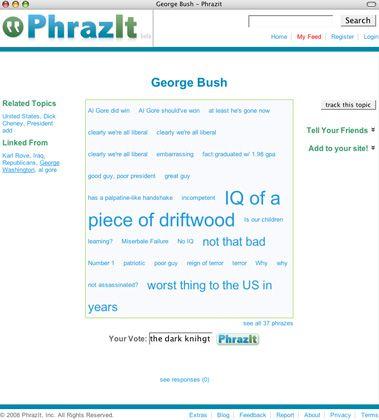 """PhrazIt-Wolke für George Bush: """"Hat den IQ eines Stückes Treibholz"""""""