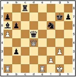 Zug 32, schwarz: ..Dd5! In den ersten vier Partien hat immer Kramnik die Damen getauscht. Diesmal wird Deep Fritz nach dem Damentausch gewinnen. Der Zug zwingt die weiße Dame zur Erklärung. Entweder muss sie ihre zentrale Position verlassen oder sich tauschen.