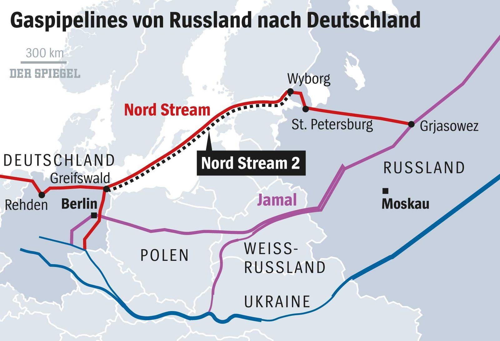 Grafik Gaspipelines / Nord Stream 2