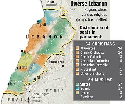 Graphic: Diverse Lebanon