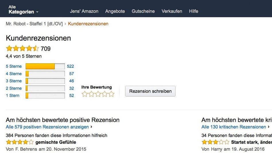 Kundenrezensionen bei Amazon