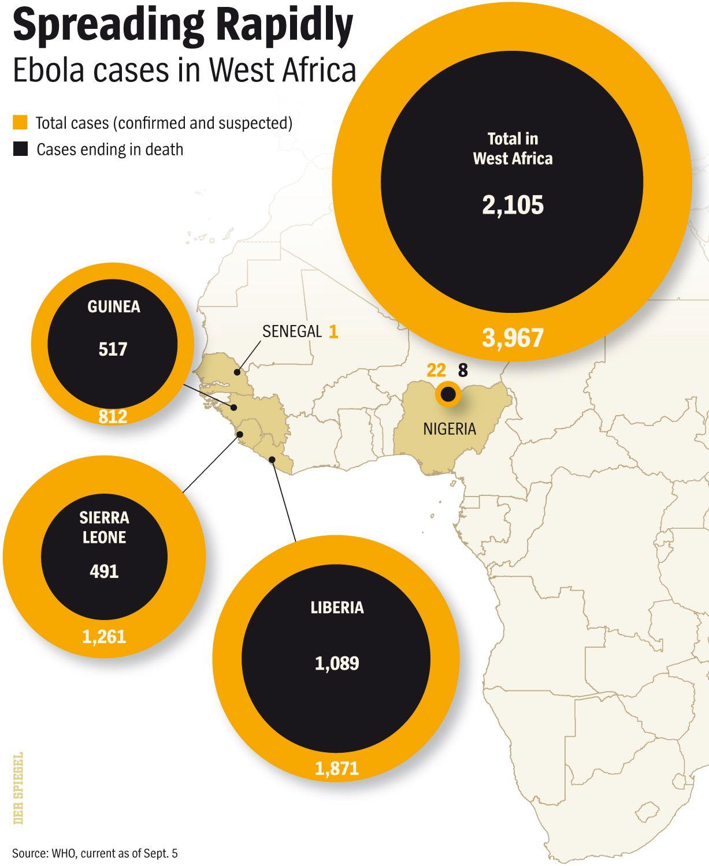 ENGLISH VERSION GRAFIK DER SPIEGEL 37/2014 Seite 130 - Ebola - Spreading Rapidly