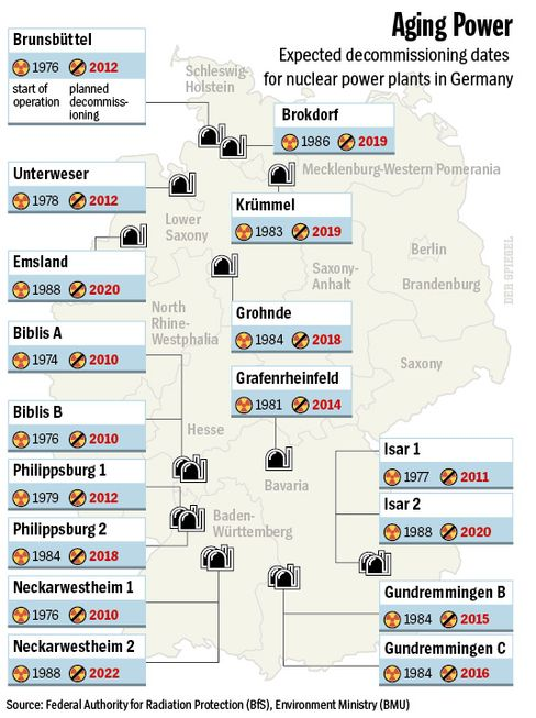 Graphic: Decommissioning dates for Germany's nuclear reactors