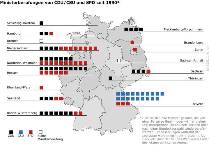Herkunft der CDU/CSU- und SPD-Minister seit 1990: Bayern-Bonus und Ost-Malus