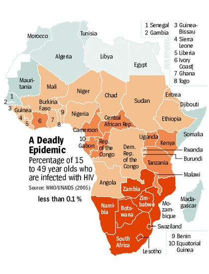 The AIDS epidemic is dessimating Sub-Saharan Africa.