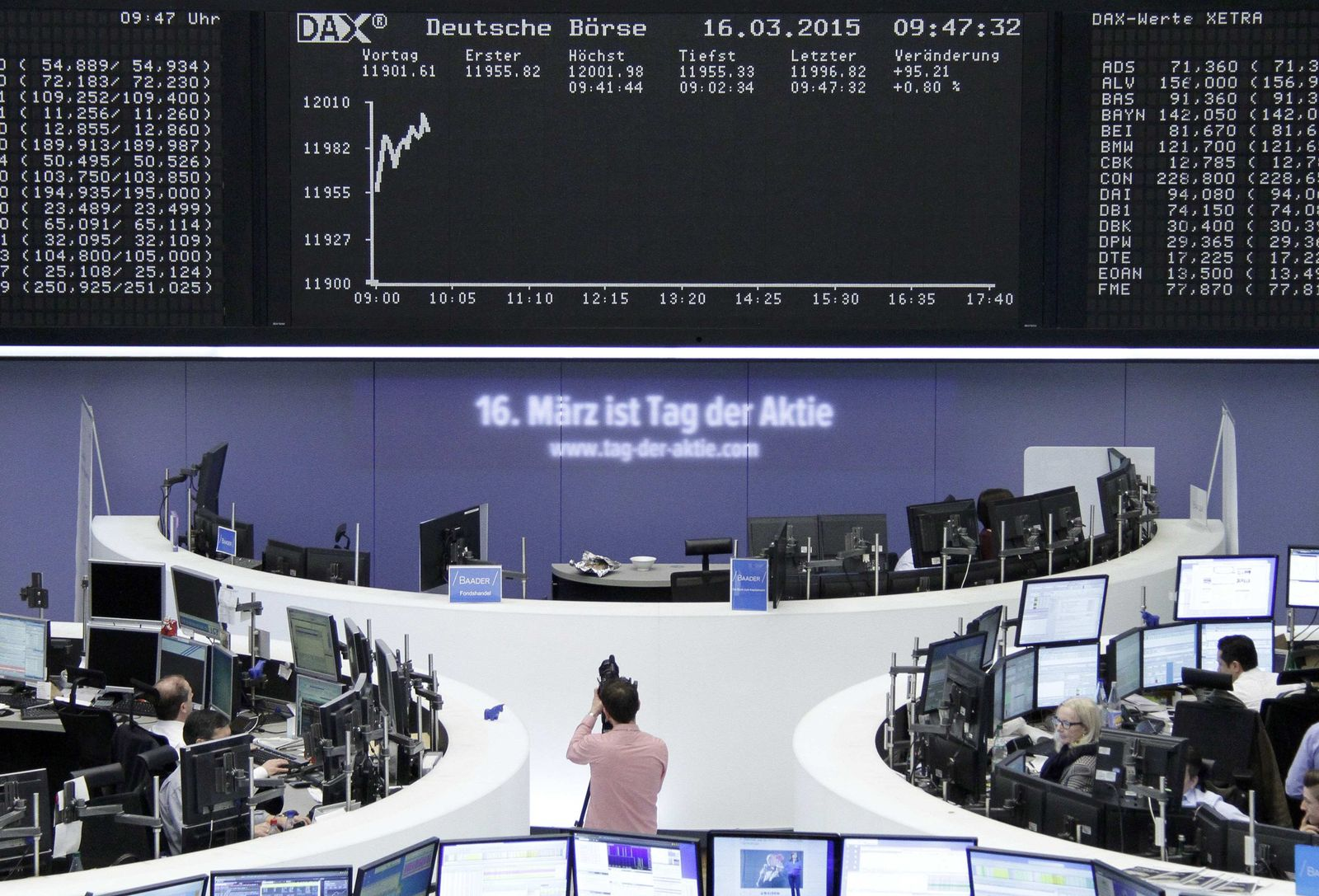 MARKETS-STOCKS/EUROPE Dax Börse Frankfurt