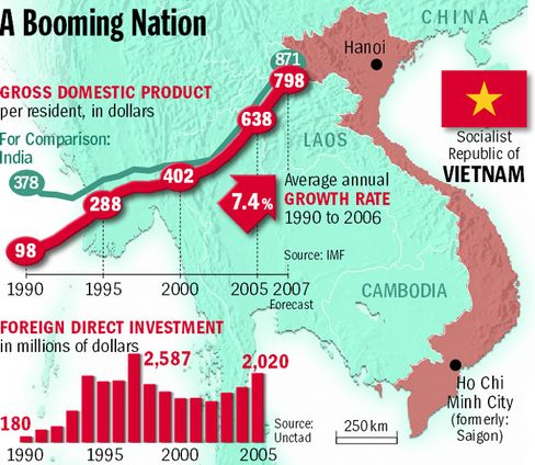 Graphic: A Booming Nation