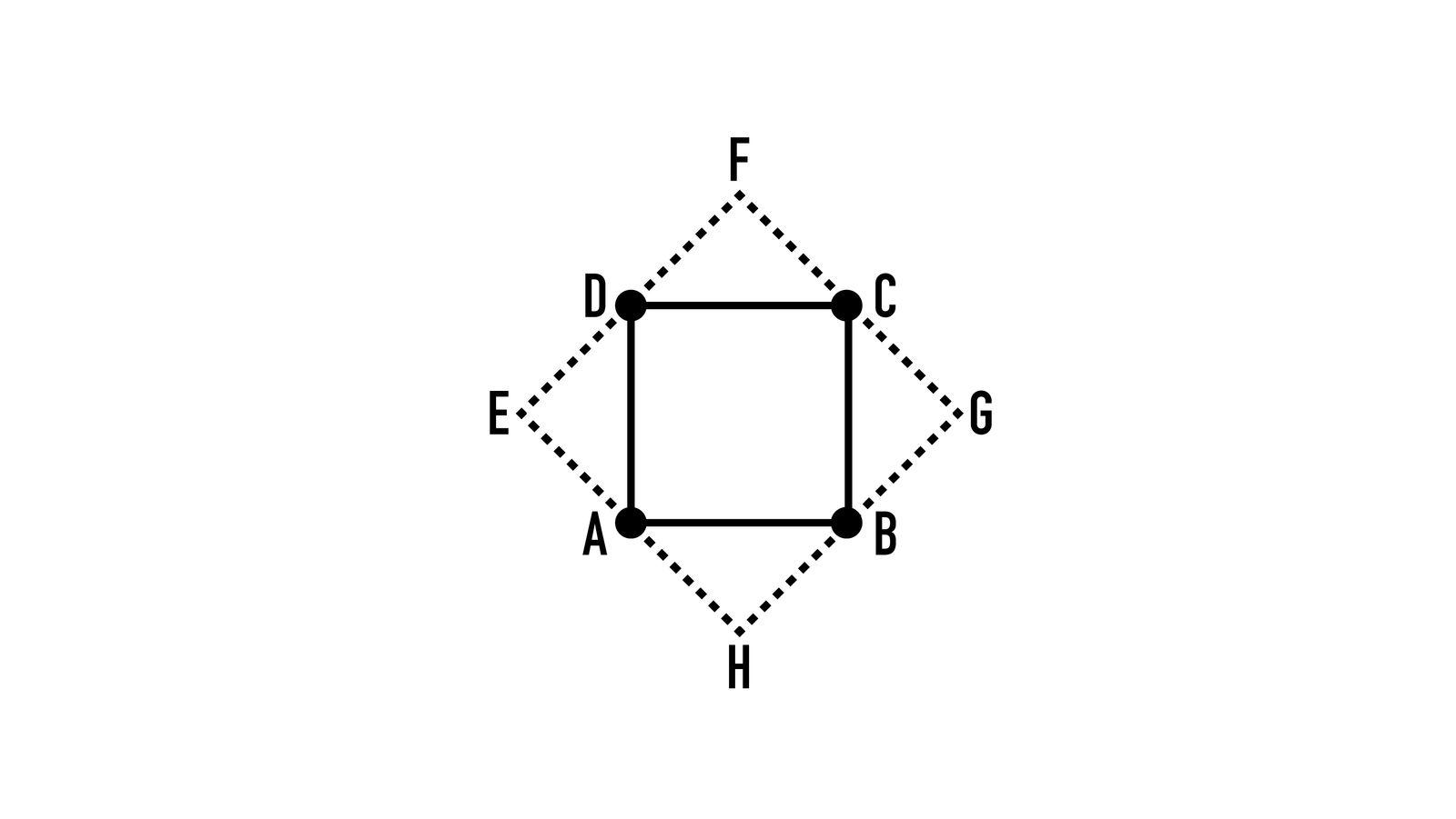 lösung quadratischer teich