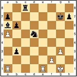 Zug 33, schwarz: ..Sxd5. Schwarz nimmt zurück und wird jetzt mit Hilfe des starken Freibauern auf b3 gewinnen.