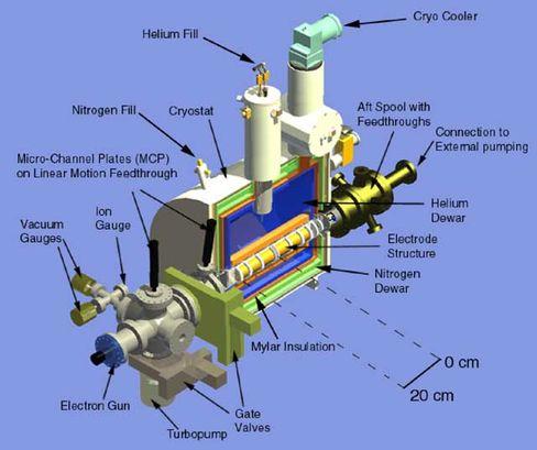 """""""High Performance Antimatter Trap"""" der Nasa: Falle für eine Billion Positronen"""