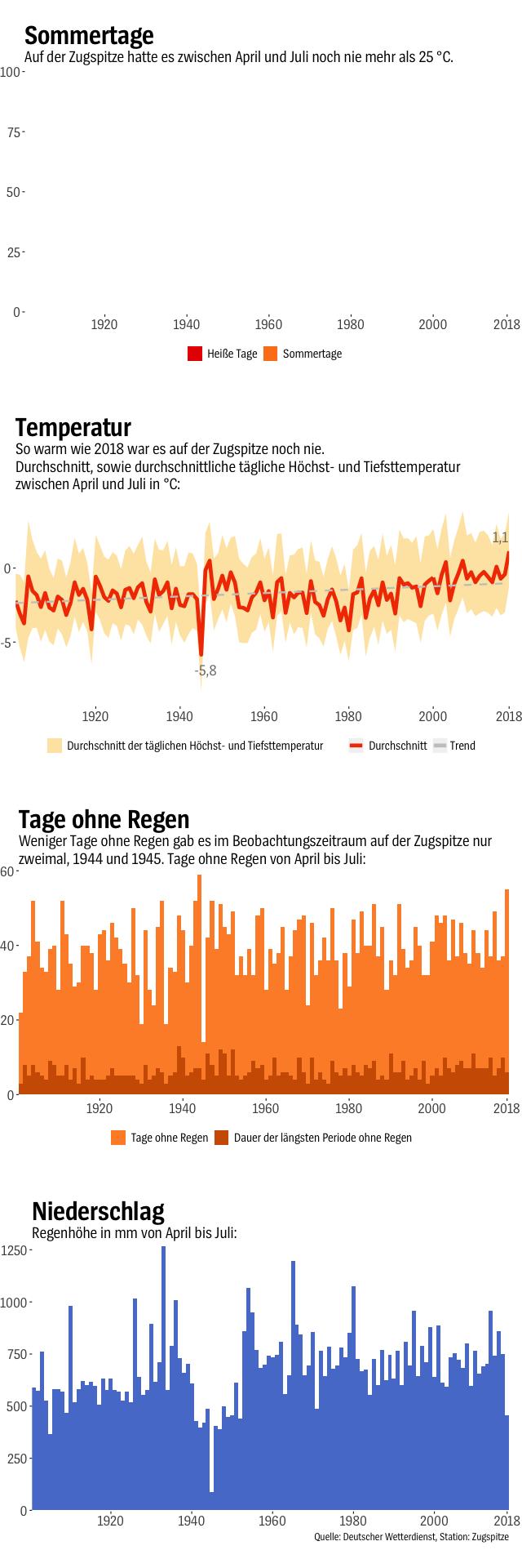 Zugspitze_Plot-typ_860_galleryfree
