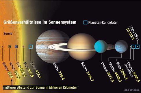 Aufbau des Sonnensystems: Gibt es einen neunten Planeten in der Randzone?