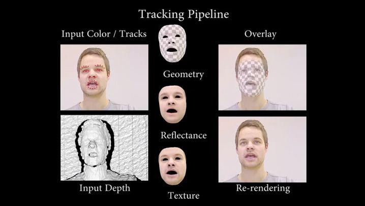 Physiognomie: Mein Gesicht oder deins?