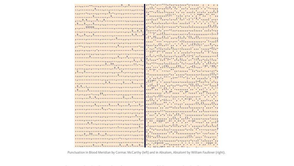 Visualisierung von Texten: Dickens und Shakespeare ohne Buchstaben
