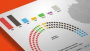 So hat Rheinland-Pfalz gewählt – aktuelle Ergebnisse
