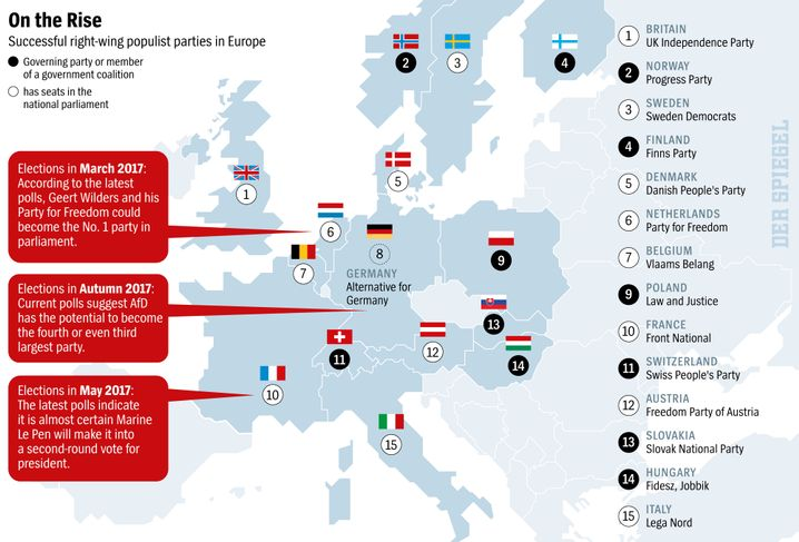 Graphic: Right-wing populists on the rise