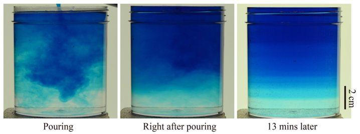 Gieß-Tests mit farbigen Flüssigkeiten