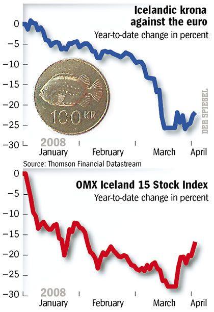 The crash of the Icelandic krona in 2008.