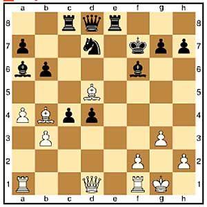 Zug 20, weiß: Ld5+ Das war die Idee. Mit diesem Schach wird der König nach g6 gezwungen, denn der andere Läufer beherrscht das Rückzugsfeld f8.