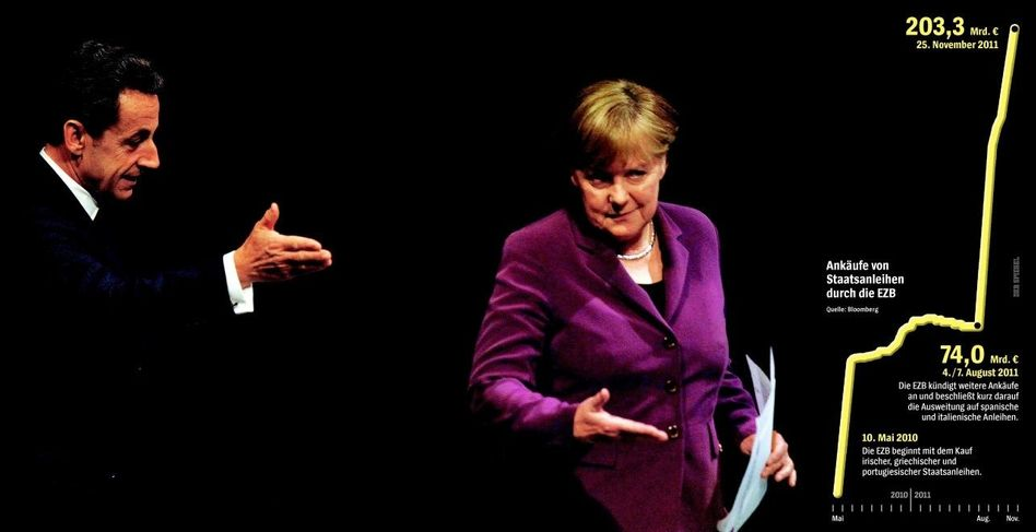 Politiker Sarkozy, Merkel