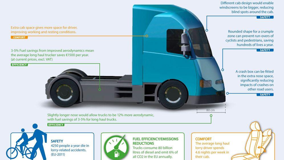 Erfolg der Lastwagen-Lobby: Kurze Haube, großes Risiko