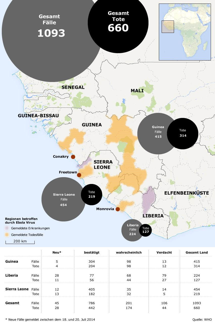 Karte Ebola Westafrika mit Statistik - Stand 20.7.2014