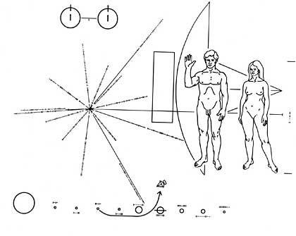 Pioneer-Botschaft: Diese Plaketten wurden mit Pioneer 10 und 11 in den Jahren 1972 und 1973 ins All geschickt