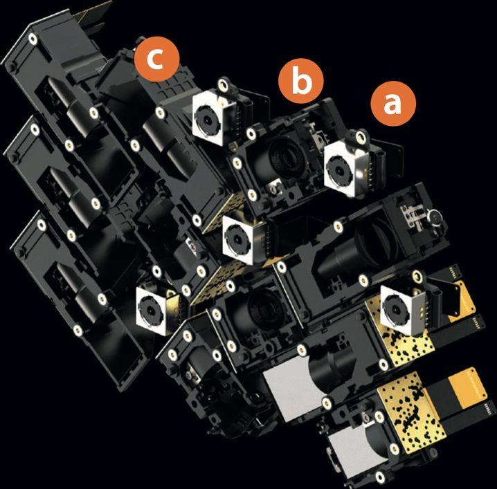 Fünf Weitwinkelmodule (a) der Light L16 sind konventionell orientiert; fünf Module mit umgerechnet 70 mm (b) und sechs Module mit umgerechnet 150 mm (c) sind in Periskopbauweise realisiert.