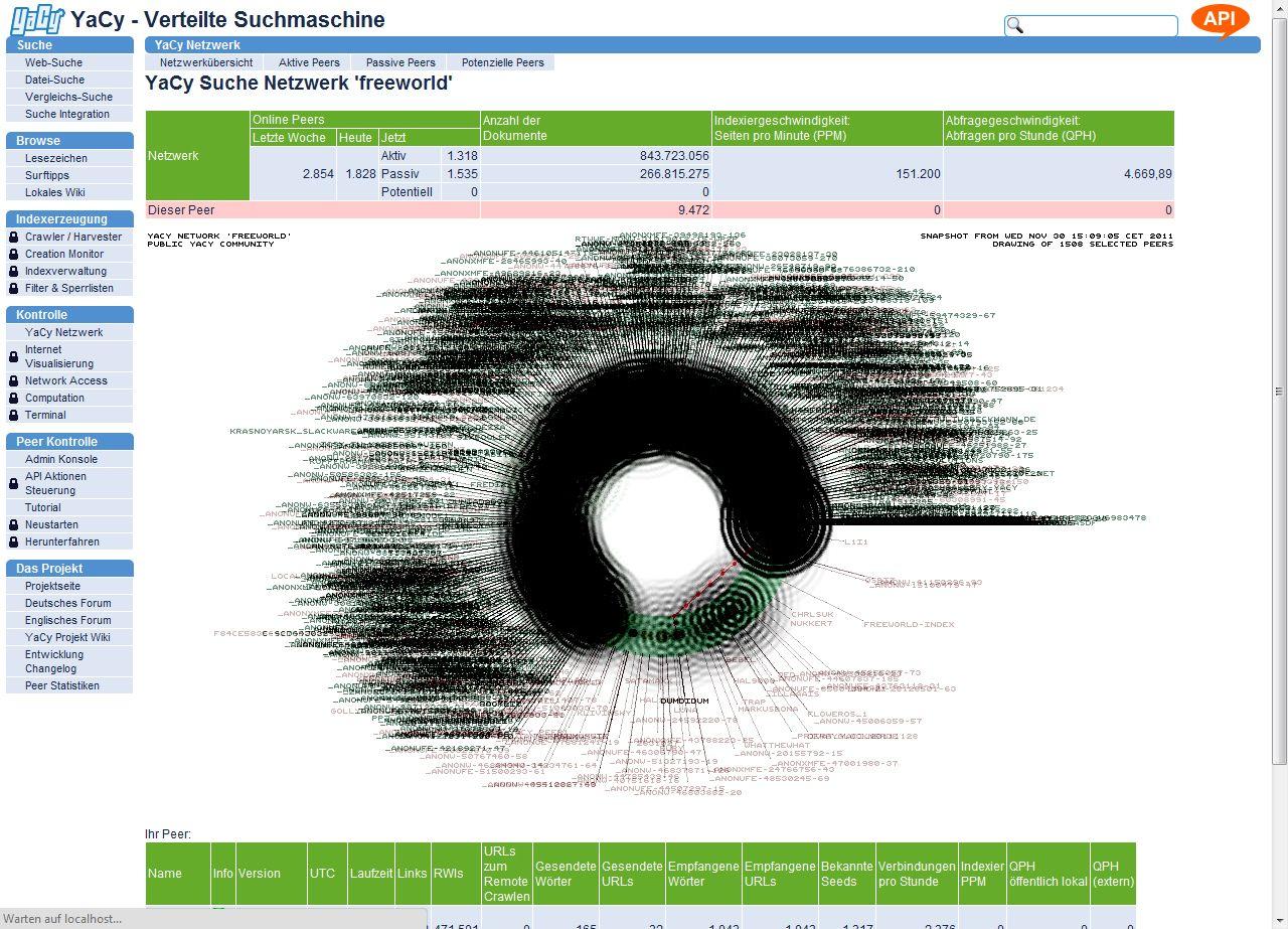 SCREENSHOT YaCy / Suchmaschine / NETZWELT