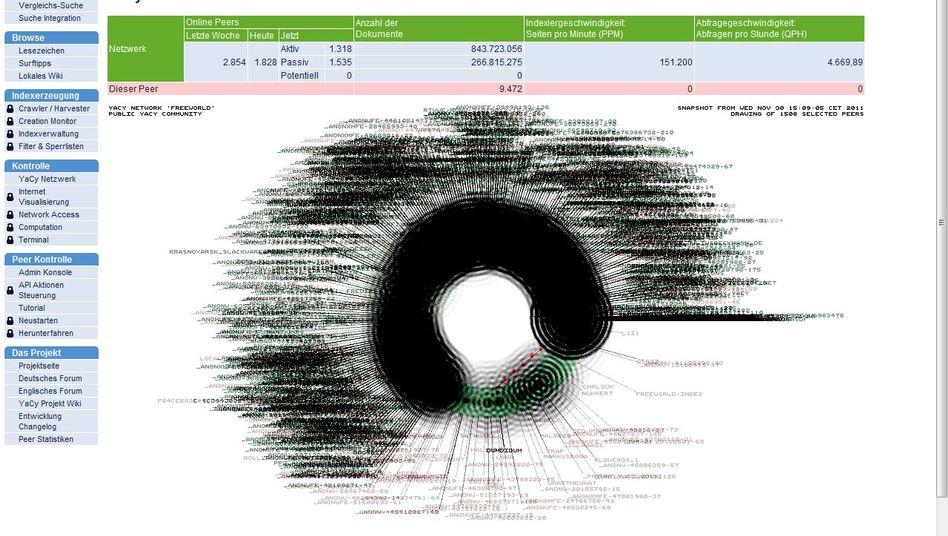 YaCy-Peers: Die Suchmaschine läuft dezentral auf gleichberechtigten Rechnern