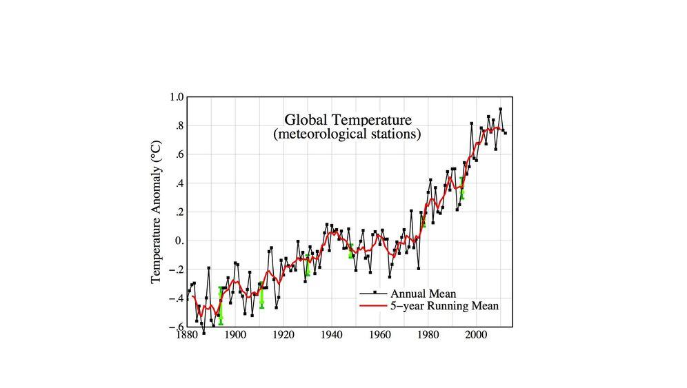 Wirkung der Ozeane: Pause der Erderwärmung