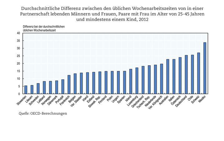 Deutsche frau durchschnittsgröße Durchschnittische Körbchengröße