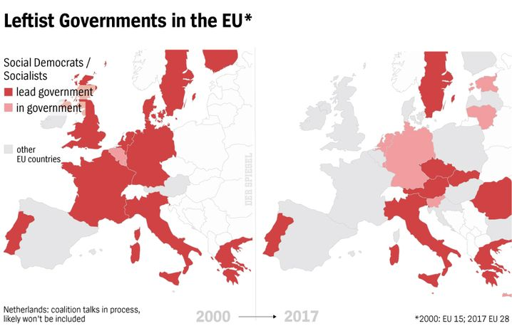 Center-left governments in the EU: 200 and 2017.