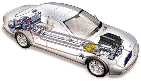 Schnittbild durch die Mercedes S-Klasse Hybrid: Die beiden E-Motoren des Antriebssystems werden von einer Nickel-Metallhydrid-Batterie gespeist